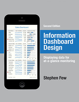 Information Dashboard Design Cover Graphic